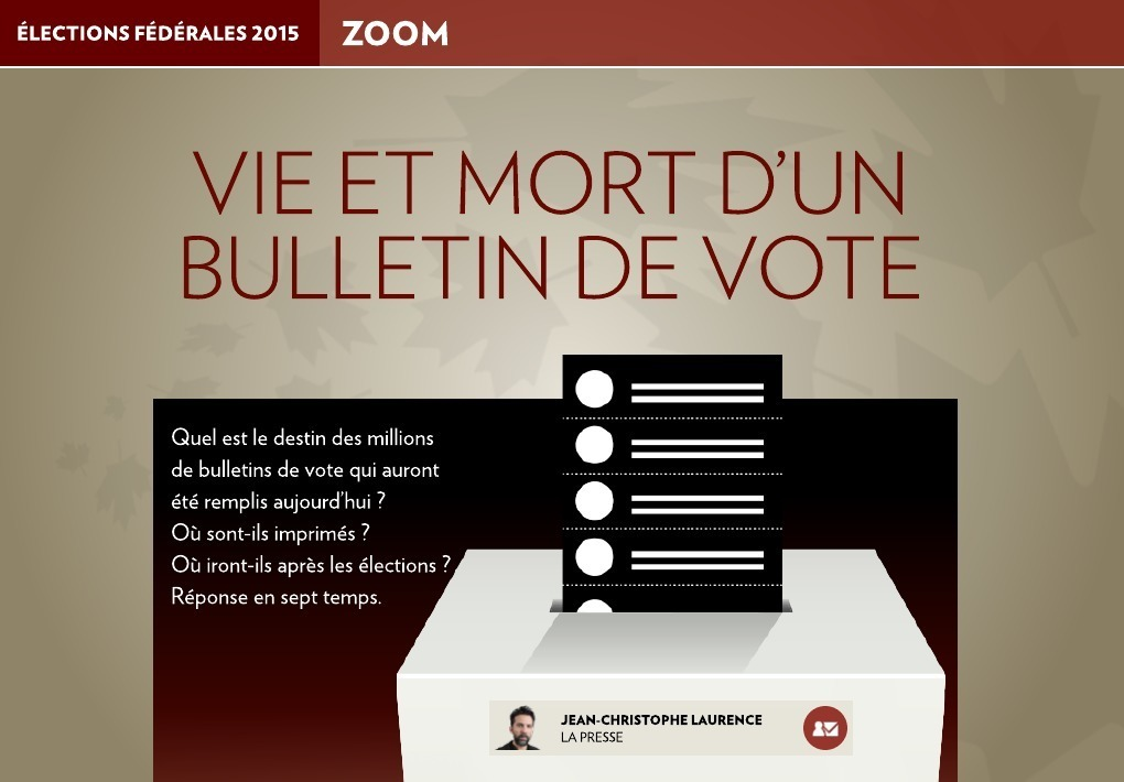 vie et mort d 39 un bulletin de vote la presse. Black Bedroom Furniture Sets. Home Design Ideas