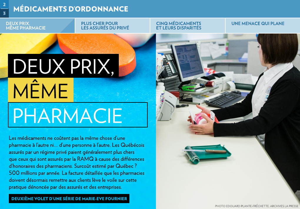 Deux prix, même pharmacie - La Presse+
