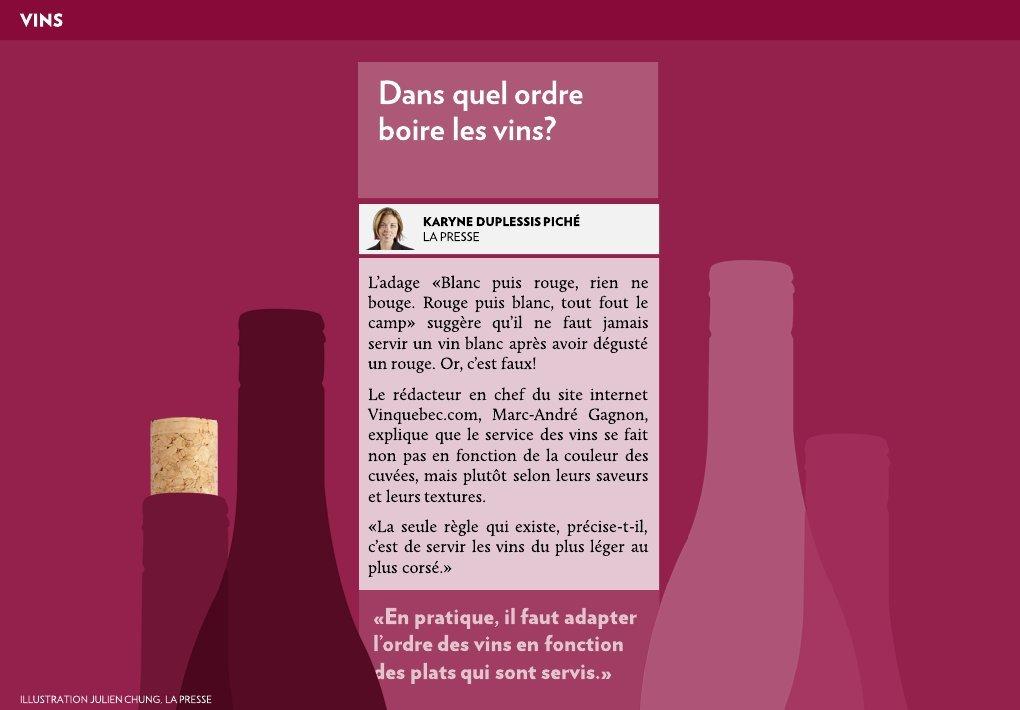 Dans quel ordre boire les vin la presse - Purger les radiateurs dans quel ordre ...