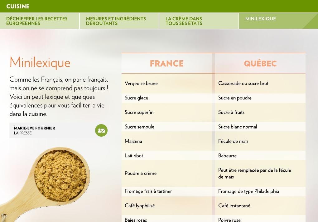 D chiffrer les recettes europ ennes la presse - Equivalence poids et mesure en cuisine ...
